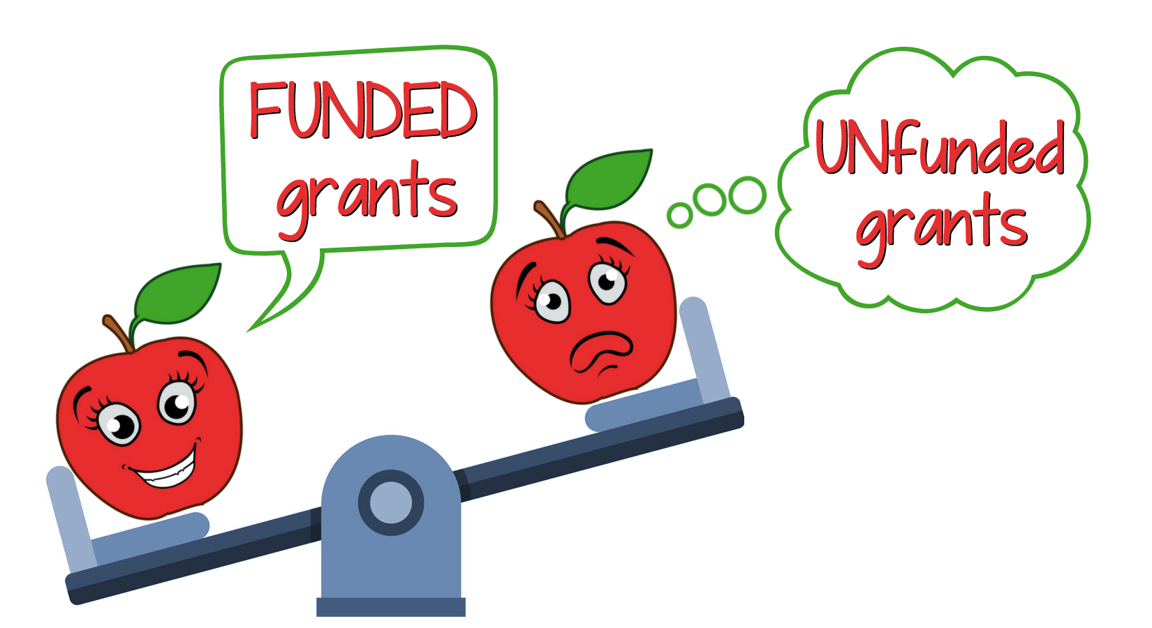 Happy Funded Apple and Sad UNfunded Apple